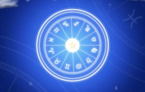 星の位置から性格、才能、運勢などを占う西洋占星術
