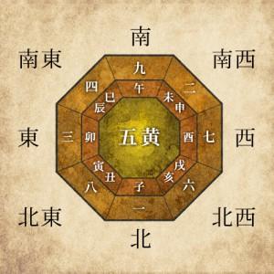九星気学占いは、世界で最も歴史のある占いの一つ